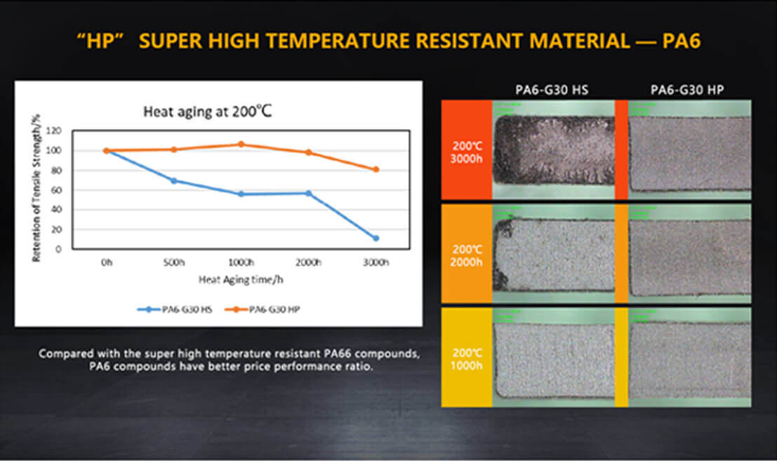 EXTREME HIGH TEMPRATURE RESISTANT MATERIAL